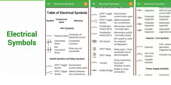 Electrical Symbol apps