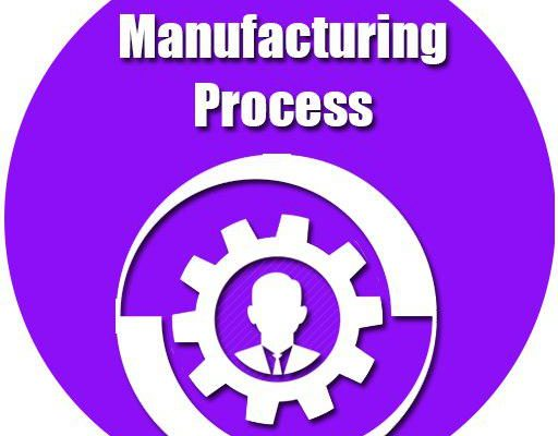 Manufacturing Process apps