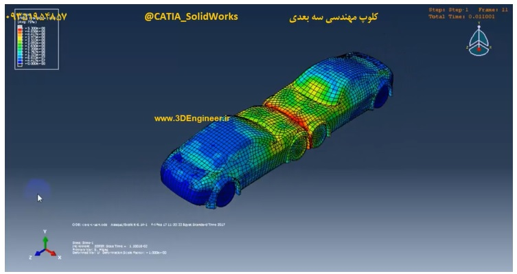 car crash - Abaqus